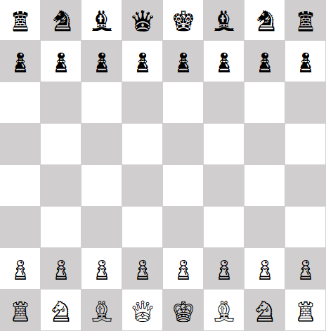 Chessboard: screenshot from Excel file