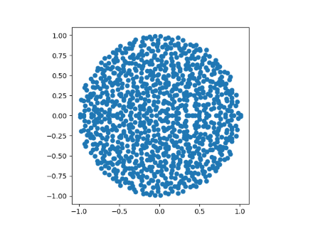 Girko-Ginibri circular law for random matrix eigenvalues