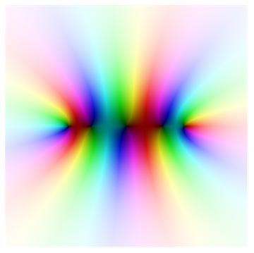 f[z_] := ChebyshevT[5, z]; ComplexPlot[-2, -2, 2, 2, 400, 400]