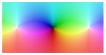 f[z_] := JacobiSN[z I, 1.5]; ComplexPlot[-2, -1, 2, 1, 200, 200]