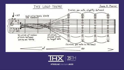 THX deepnote logo score