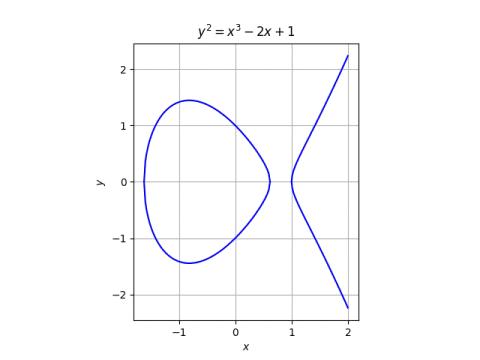 y^2 = x^3 - 2x + 1