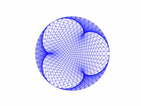 p = 4, q = 1