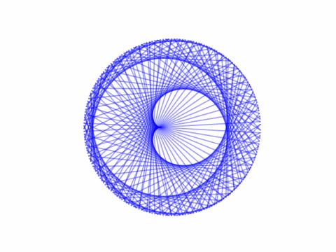 p = 4, q = 3