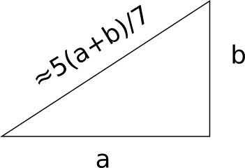 If legs a and b are about the same size, the hypotenuse is about 5(a+b)/7.