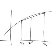 Linear interpolation calculator