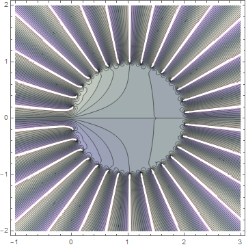 Contour plot for 30th partial sum of gamma function
