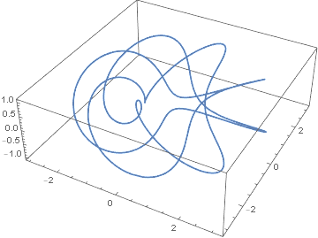 (3,7)-knot