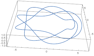 knot (3,7) with a larger radius