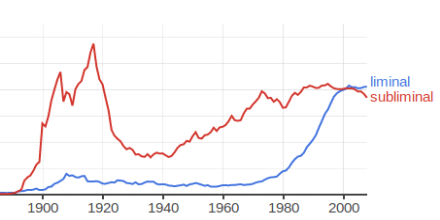 Ngram of liminal vs subliminal