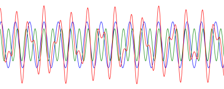 two periodic functions adding to a quasiperiodic function