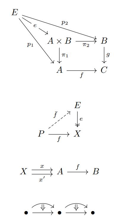 quiver diagrams