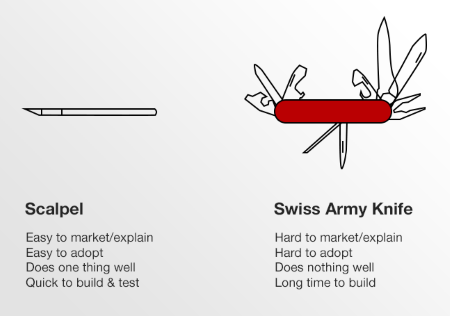 comparing a scalpel and a swiss army knife