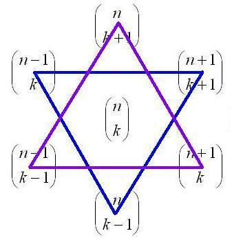 diagram illustrating the Star of David Theorem