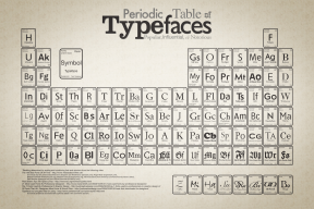 thumbnail of period table of typefaces from Squidspot.com