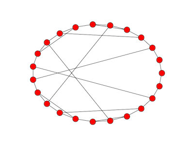 Cayley graph of order 23